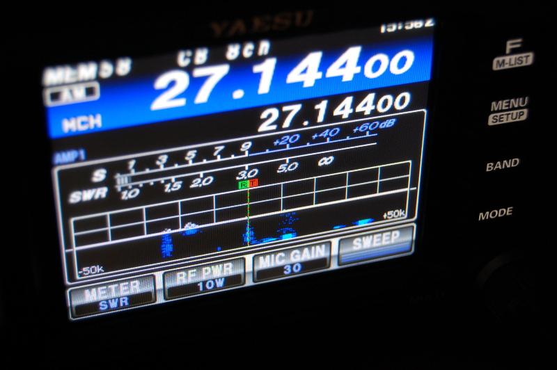 CB Radio Spectrum Scope